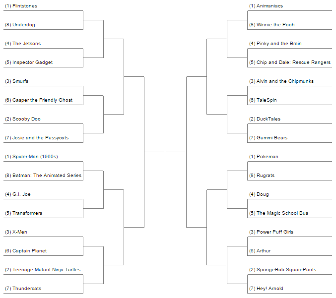Cartoon Theme Song March Madness Round 1