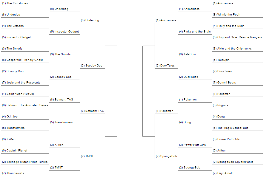 Cartoon Theme Song March Madness Round 3
